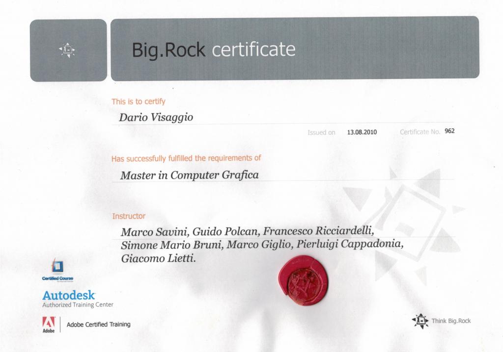 Certifica Dario Visaggio BiGRock